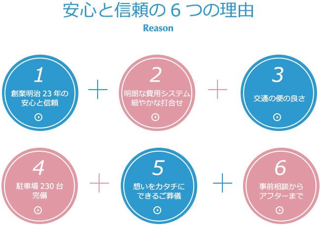 安心と信頼の6つの理由